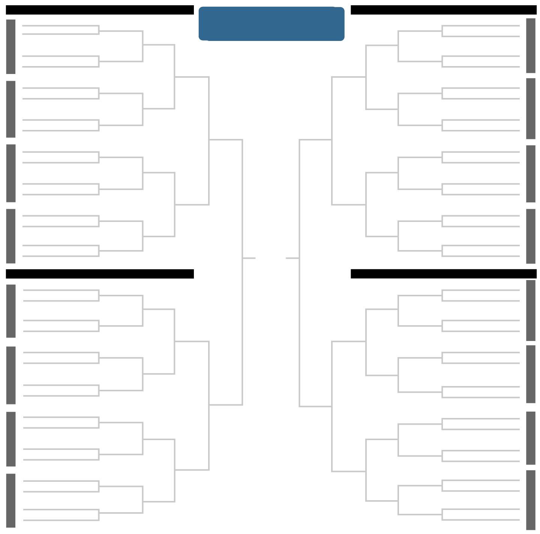 N.C.A.A. Tournament: Duke and the A.C.C. Rule the Bracket