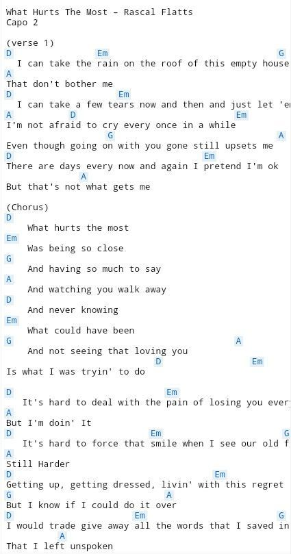 What Hurts the Most (1) | Learn The Ukulele | Pinterest | Guitars