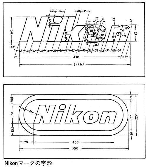 Nikon, construcción de la marca