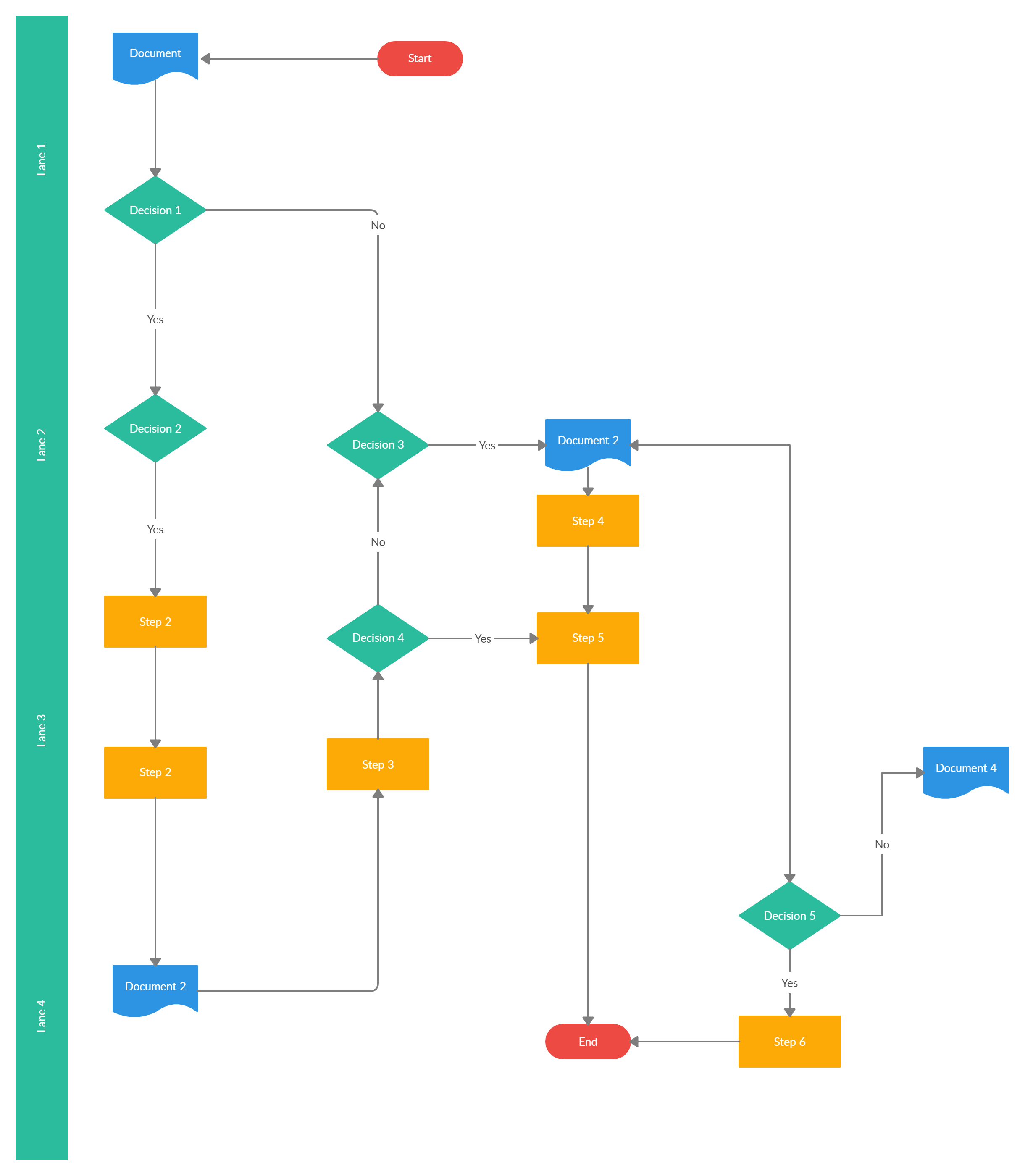 Flowchart Template With Swimlanes Flow Chart Template Flow Chart Templates