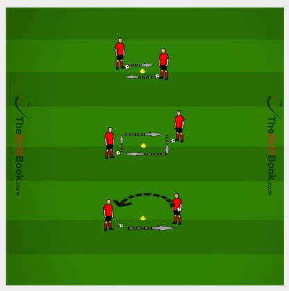 Drill Of The Week Soccer Passing Drill For Kids Soccer Passing Drills Soccer Drills For Kids Soccer Drills