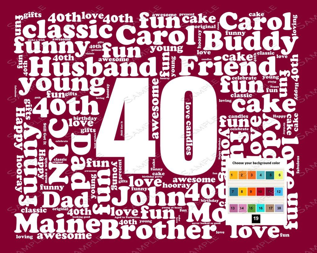 Personalized 40th birthday gift word art 40th birthday forty personalized 40th birthday gift word art 40th birthday forty birthday 8 x 10 print negle Image collections