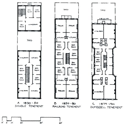 Railroad flat, etc. | Floor plans, How to plan, Victorian homes on rome house plans, water house plans, passenger car house plans, pittsburgh house plans, riverside house plans, richfield house plans, washington house plans, rockwood house plans, round barn house plans, israel house plans, construction house plans, roadside house plans, hanover house plans, california house plans, springfield house plans, 1800's house plans, truck house plans, palmyra house plans, windsor house plans, railroad home,