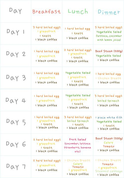 how to lose weight fast meal plan