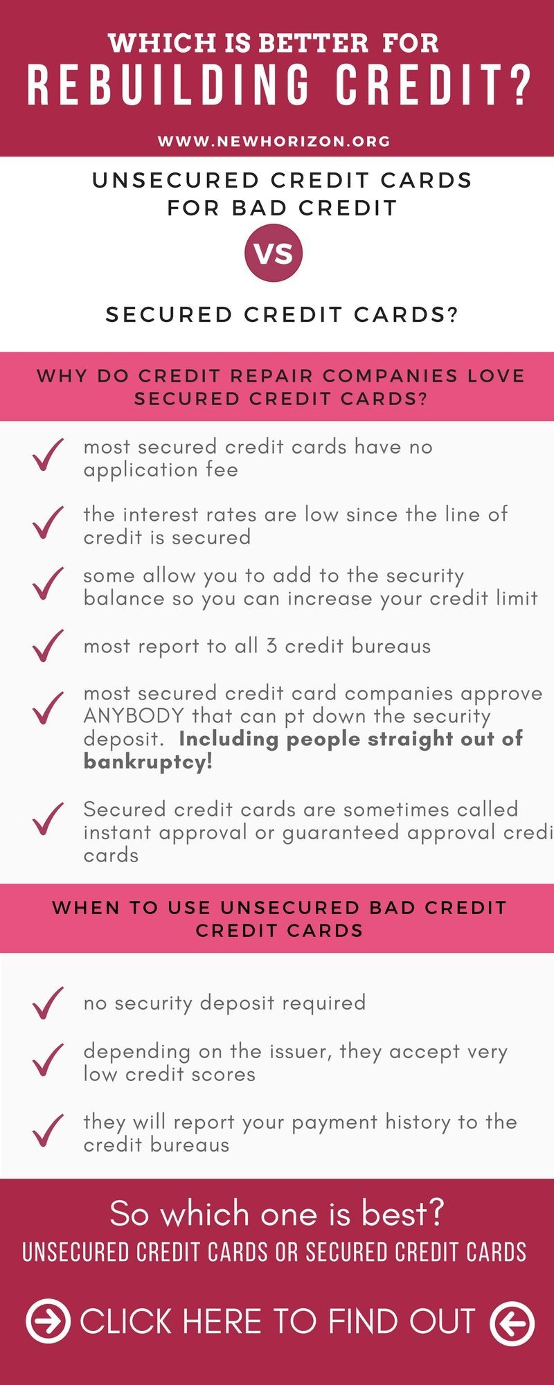 Credit Card Transfer Credit Card Creditcard Unsecured Credit