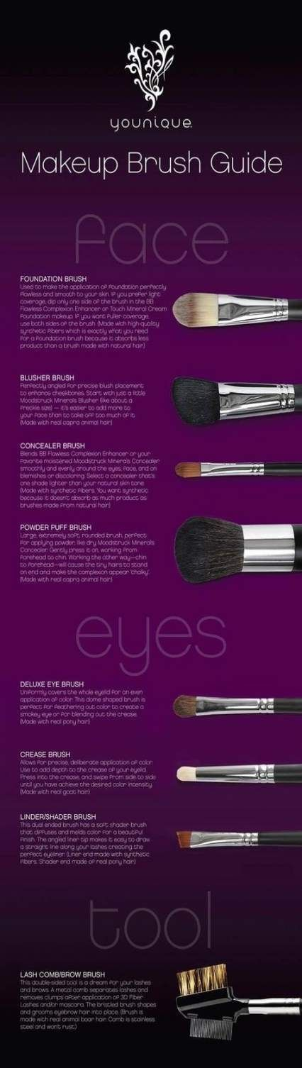 Photo of #makeup #57 #Ideas #makeup  57 Ideas makeup brushes guide contouring cheat sheet…