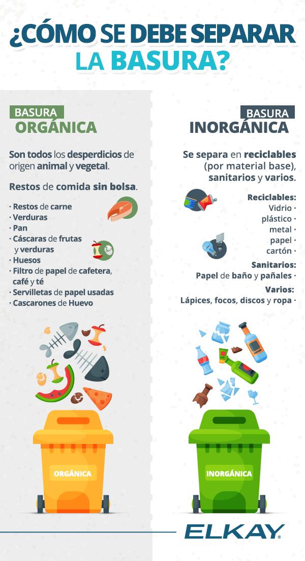 Recicla Y Separa La Basura Correctamente Para Ayudar Al Medio Ambiente Reciclaje Y Medio Ambiente Medio Ambiente Cuidado Del Medio Ambiente