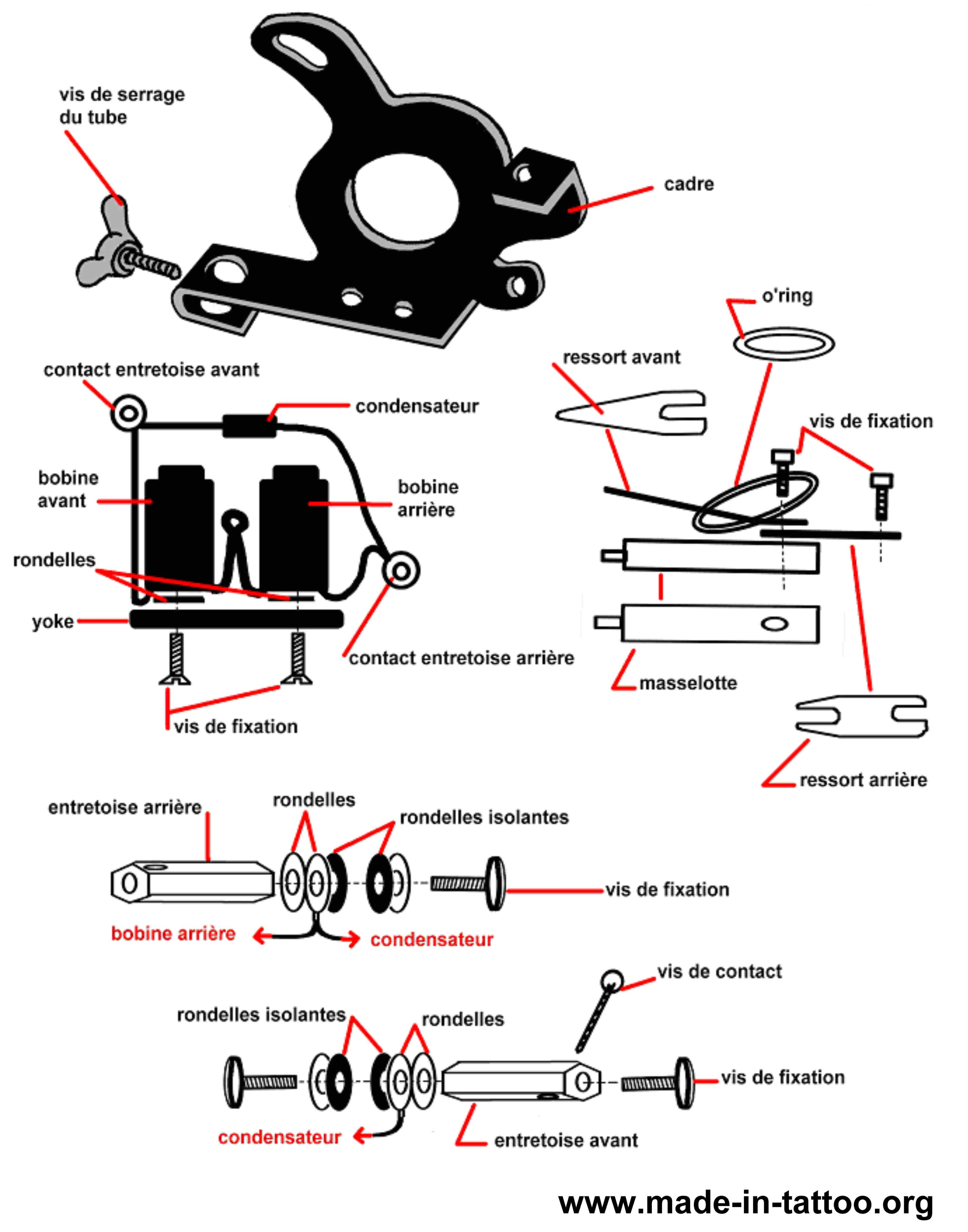 Vue Eclatee 33004200 Viandes Pinterest Tattoo Machines Diagram Pictures Equipment And More