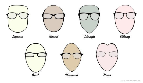 Remarkable 7 Most Common Facial Shapes Which Haircut Suits Your Client Schematic Wiring Diagrams Amerangerunnerswayorg