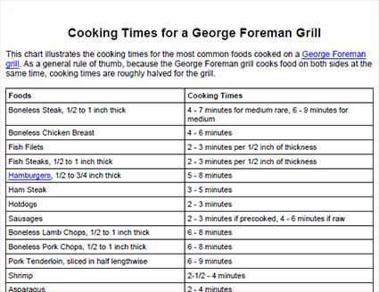George foreman grill recipes chicken breast - Chiken recipes