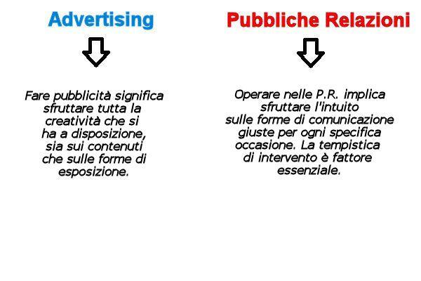 Pubblicità e relazioni pubbliche, ecco le differenze. Una su tutte? Creatività vs fiuto per la notizia.