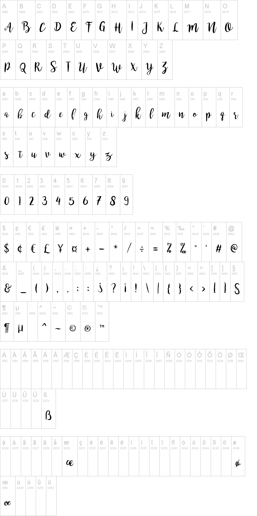 Download Bromello Font   dafont.com   Bromello font, Lettering ...