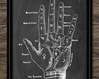 Photo of Vintage Palmistry Chart • 5 Sizes! • Fortune Telling Cheiromancy Occult Palm Reading Tarot Antique Palmistry Chart