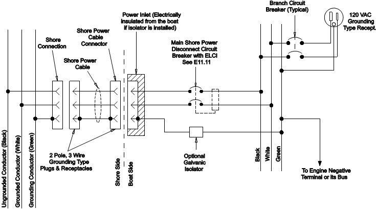 Plc Panel Wiring Diagram, http://bookingritzcarlton.info