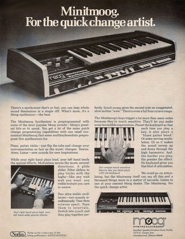 Pin On 1970s Synthesizers Keyboards