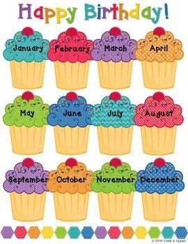 38+ June birthday cupcake clipart ideas in 2021