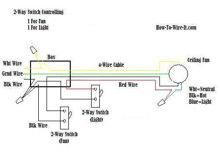 wire a ceiling fan and light diagram ceiling fan pinterest rh pinterest com