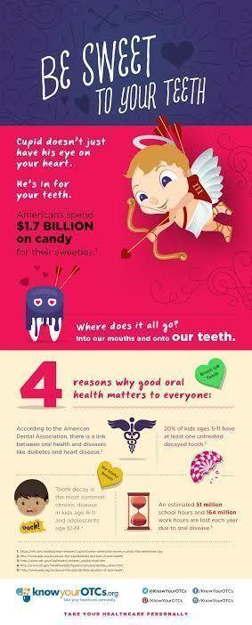 Wiggly Oral Surgeon Dentistry   – Mundpflege für Kinder