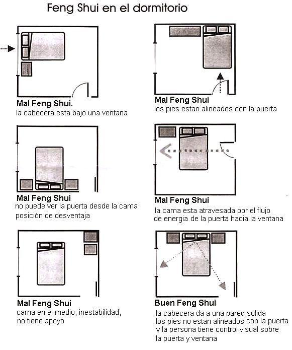 feng shui quarto - Pesquisa Google