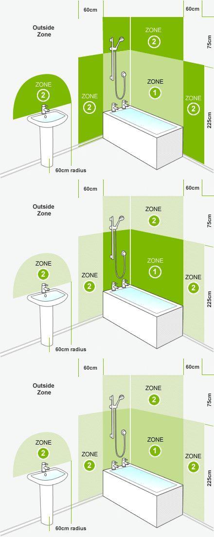 BeamLED Bathroom Lighting Guide for bathroom. Very informative site   Bathroom lighting design ...