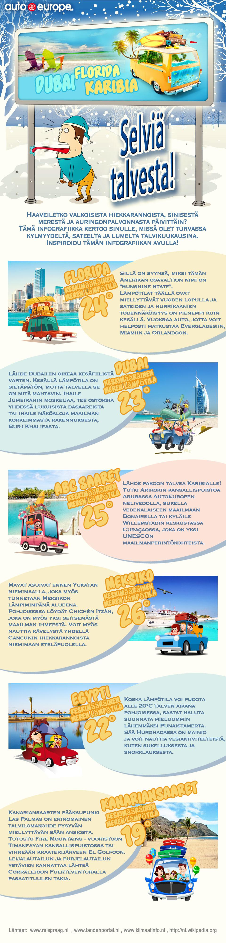 Infografiikka: Selviä talvesta - Muut infografiikkamme löydät täältä: http://www.autoeurope.fi/go/infographics/