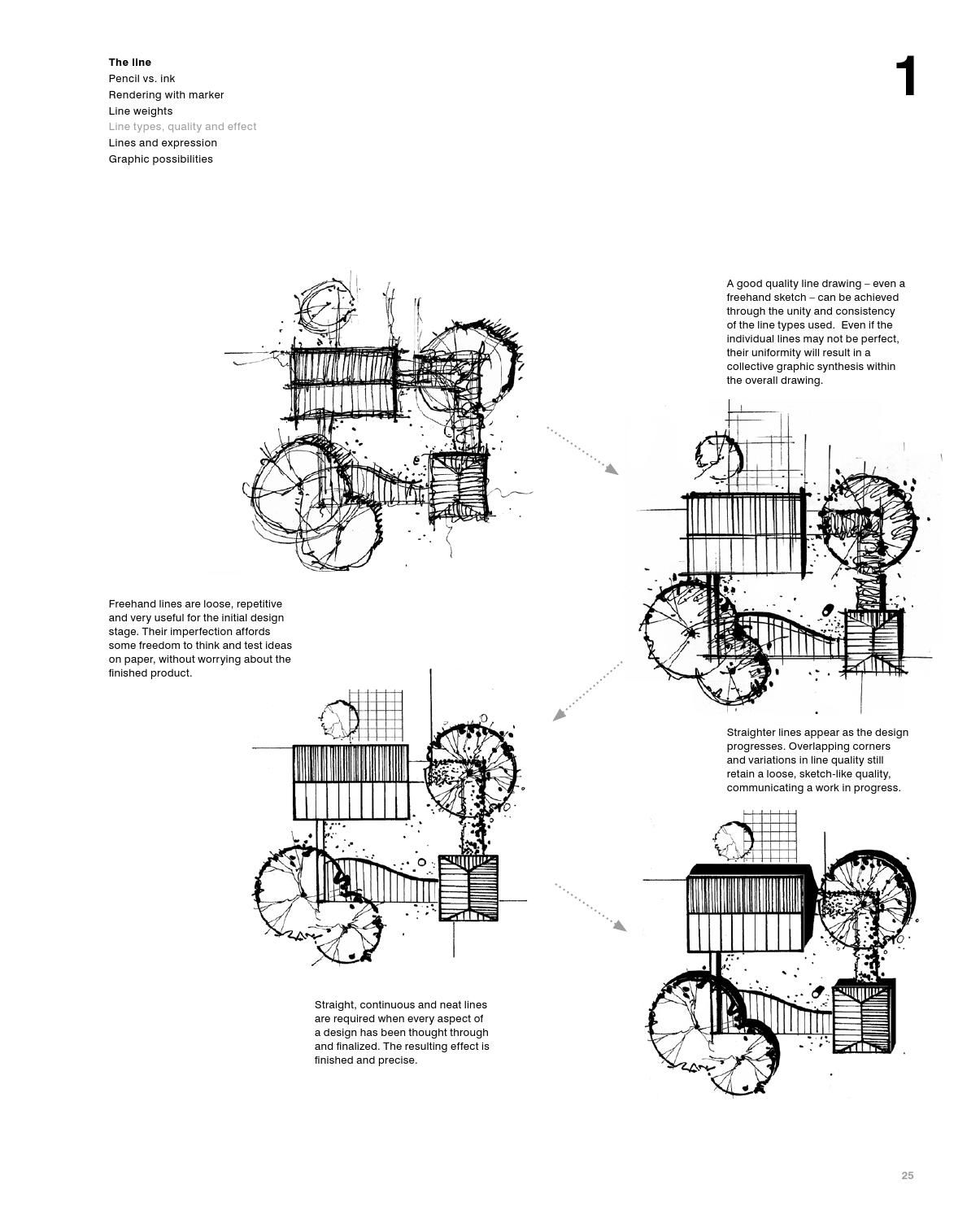 Drawing For Landscape Architects With Images