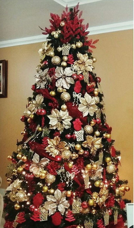 24+ Decoracion de arboles de navidad modernos inspirations