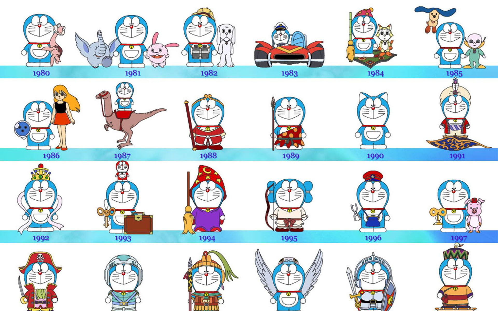 Download wallpaper doraemon free - Image For 28 Characters Doraemon Hd Wallpaper