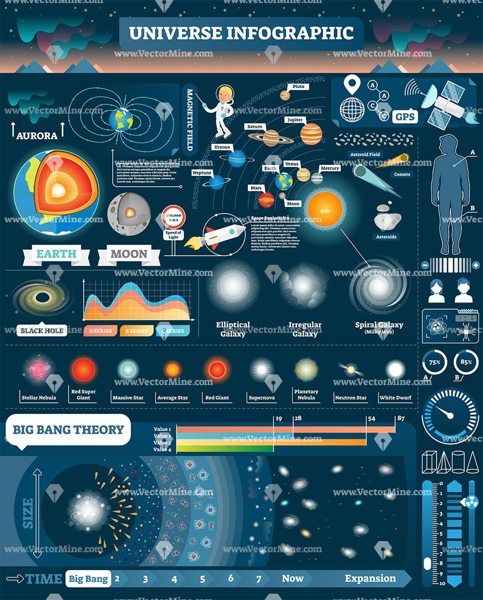 Universe Illustrated Infographic Elements Vector