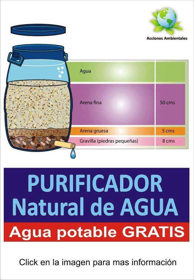 Purificador natural de agua El proceso de filtrado se realiza por gravedad, ya que el agua ingresa por la parte superior y sale por la inferior una vez que ha pasado por las distintas etapas del filtro.