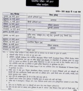 Rajasthan Board 10Th Time Table 2017, Rbse 10Th Class Exam Date