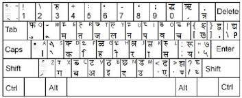 Image result for hindi keyboard kruti dev | roorkee | Font