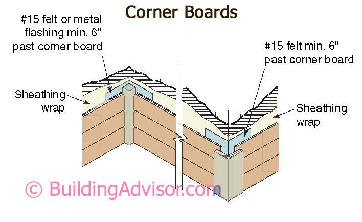 Flashing Corner Boards with Horizontal Siding | house