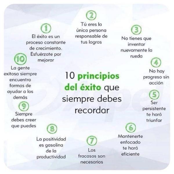 Principios de éxito