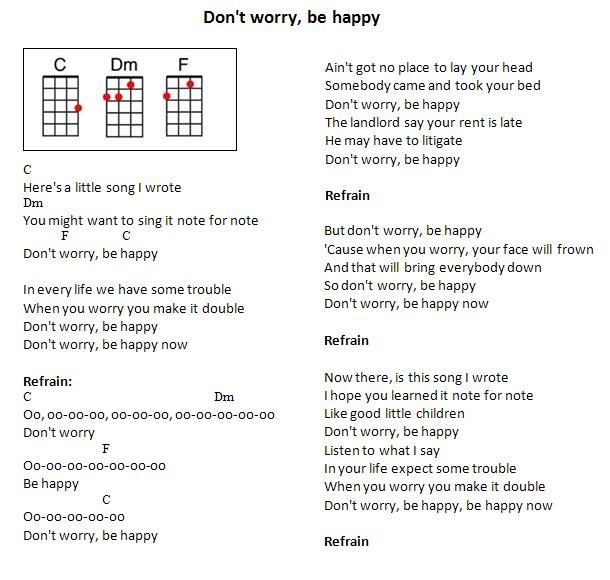 Dont Worry Be Happy Ukull Social Club De Picardie Guitar