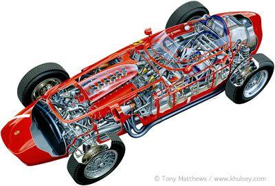 1958 ferrari 246 dino grand prix cutaway by tony matthews nerd art pinterest. Black Bedroom Furniture Sets. Home Design Ideas