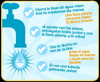Algunas Ideas Para Ahorrar Agua Save Planet Earth Save Water Poster Water Projects