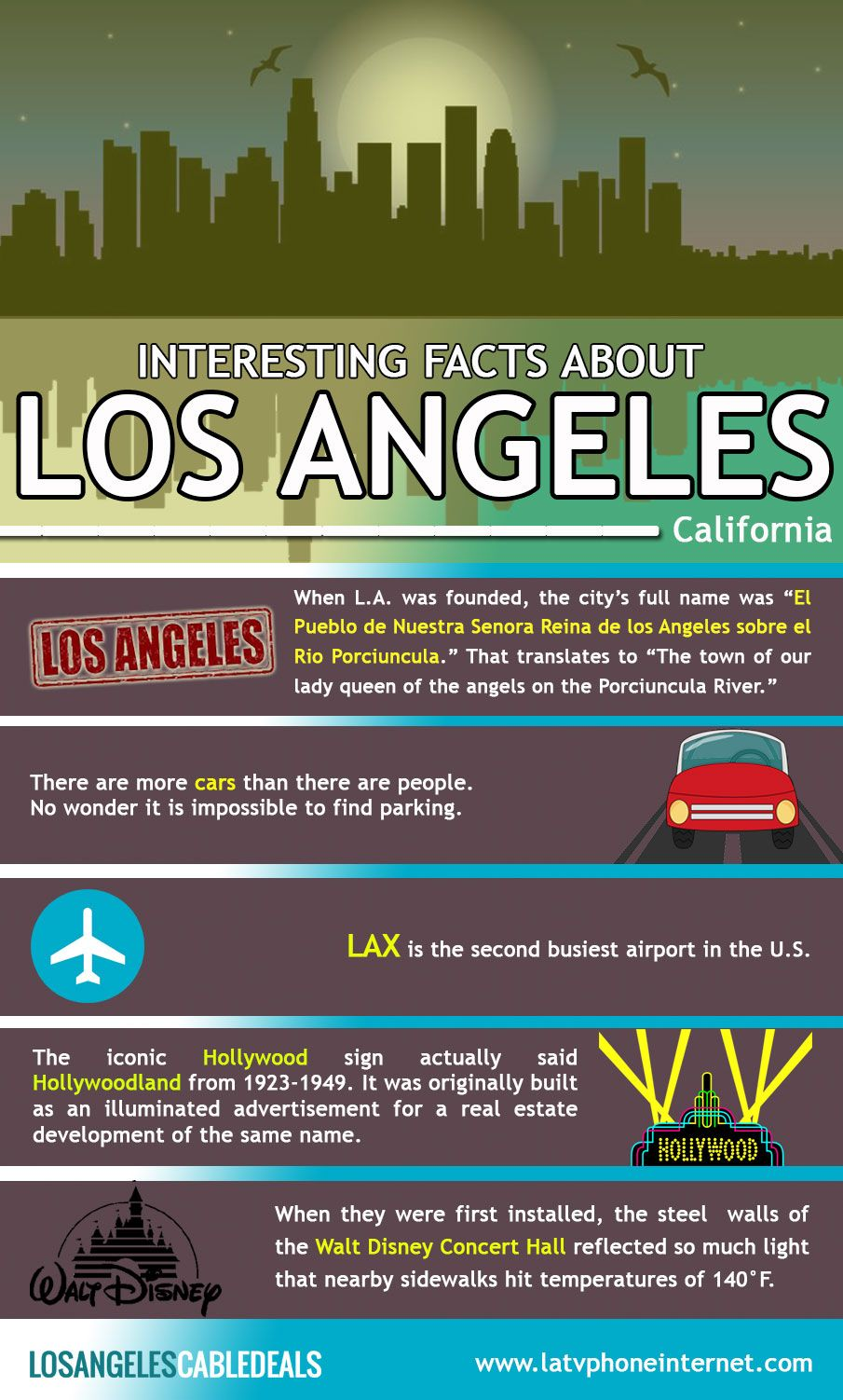 Losangeles La Interestingfacts Los Angeles Cable Deals Order Online Or Call Now 855 809 7407 Www Latvphoneint Fun Facts Los Angeles Los Angeles California