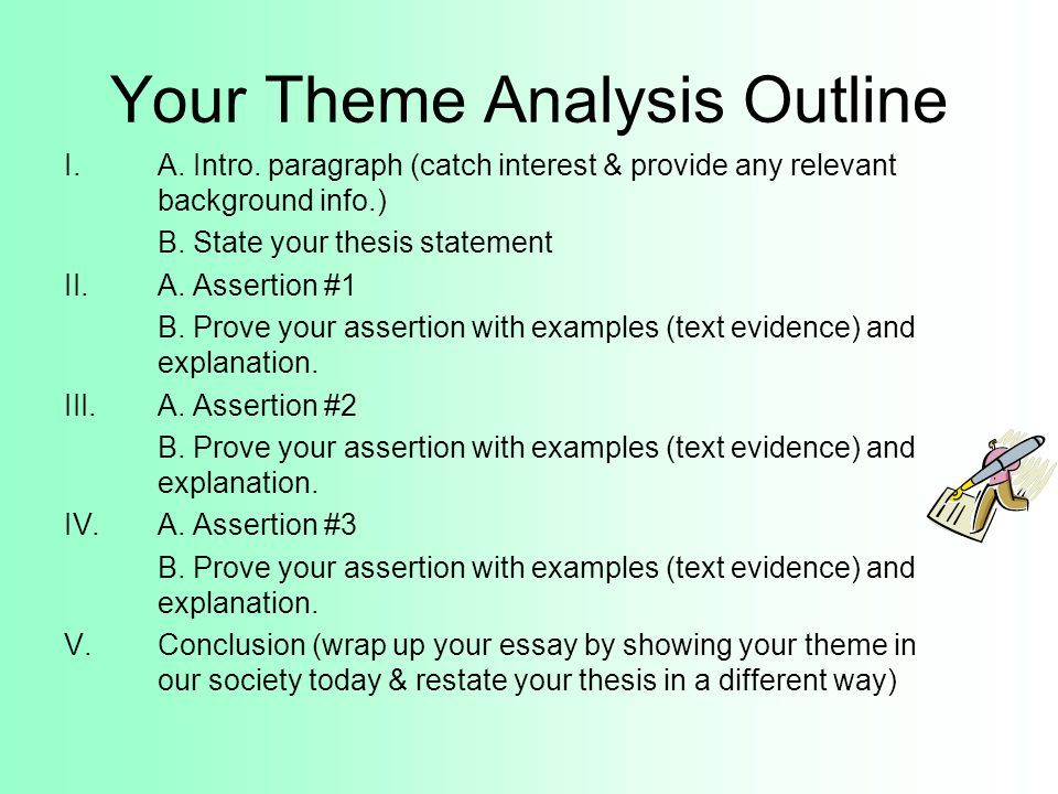 Process of writing a thematic analysis essay