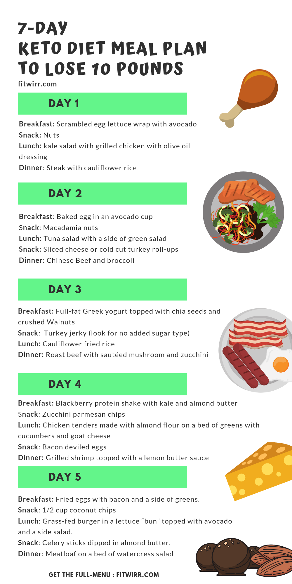 Keto Diet Menu 7 Day Meal Plan For Beginners To Lose 10 Lbs In 2020 Ketogenic Diet Meal Plan Keto Diet Menu Diet Meal Plans