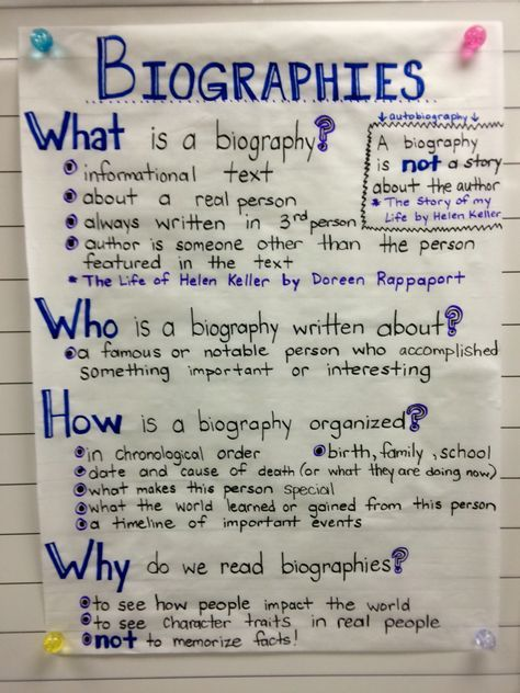 Biographies anchor chart Fabulous Fourth Grade Pinterest - sample biography timeline