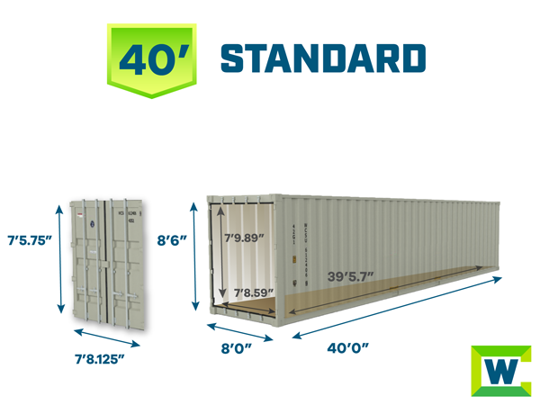 Choosing The Perfect Shipping Containers For Your Storage Project Shipping Container Storage Container
