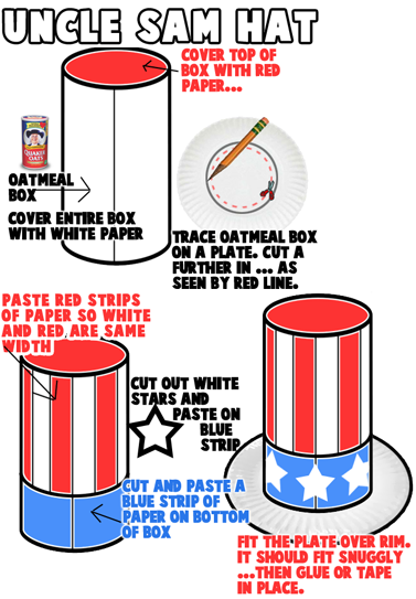 Uncle Sam S Hat For Fourth Of July 4th Of July Parade July Crafts Fourth Of July