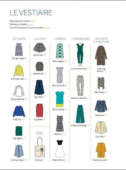 modele vestiaire scandinave patrons de couture pinterest dressings montessori et livre de. Black Bedroom Furniture Sets. Home Design Ideas