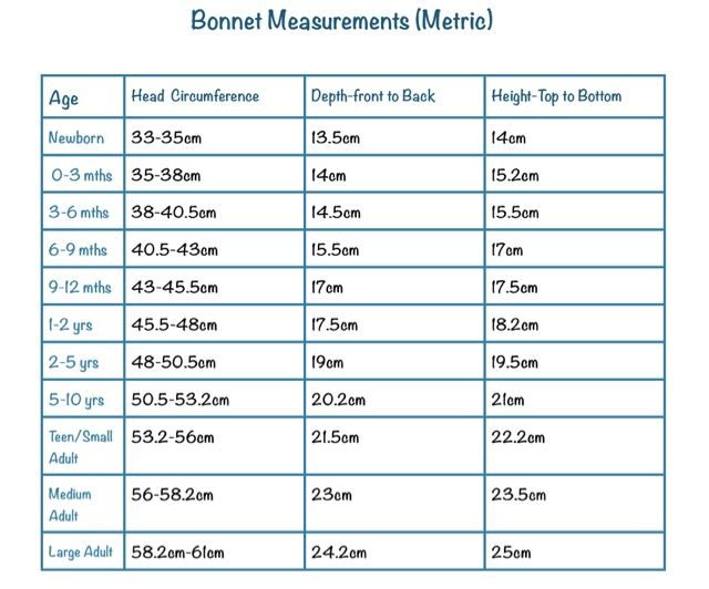 Size Chart For Crochet Baby Hats - Images Home Pengalaman.co