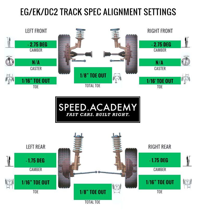 Track Alignment Specs Eg Ek Honda Civic Dc2 Integra Honda Fast Cars Alignment