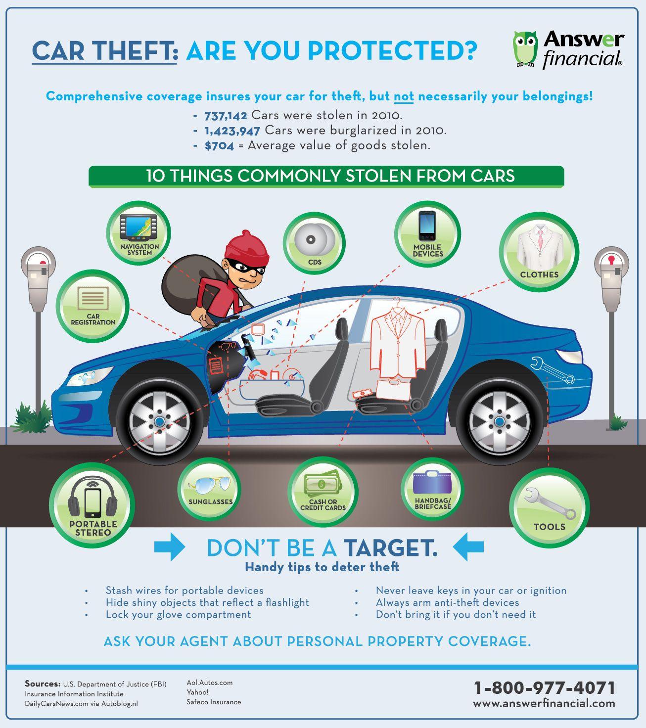 Insure What S Inside Insurance Center Car Insurance Tips Car