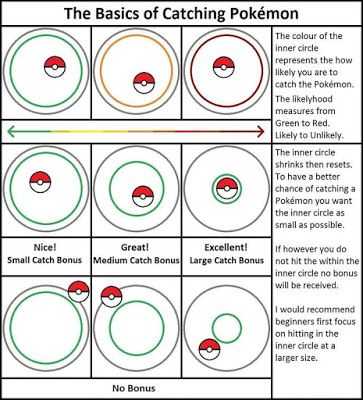 ff51bcc88b326d7c1a6971383bdf3933 - How To Get The Pokemon You Want In Pokemon Go