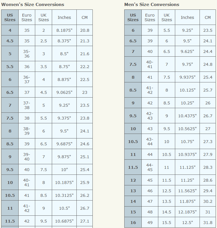 Size Conversion Chart For Sock Knitting