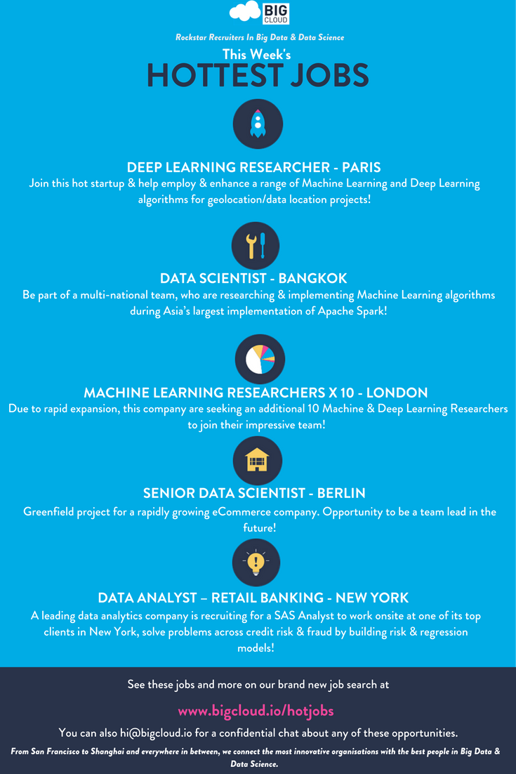 Go Visit Our Website For The Latest Hot Jobs In Big Data Data Science And Machine Learning Global Positions Avail Data Science Deep Learning Data Scientist